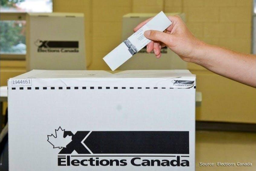 Elections P.E.I. ballot box