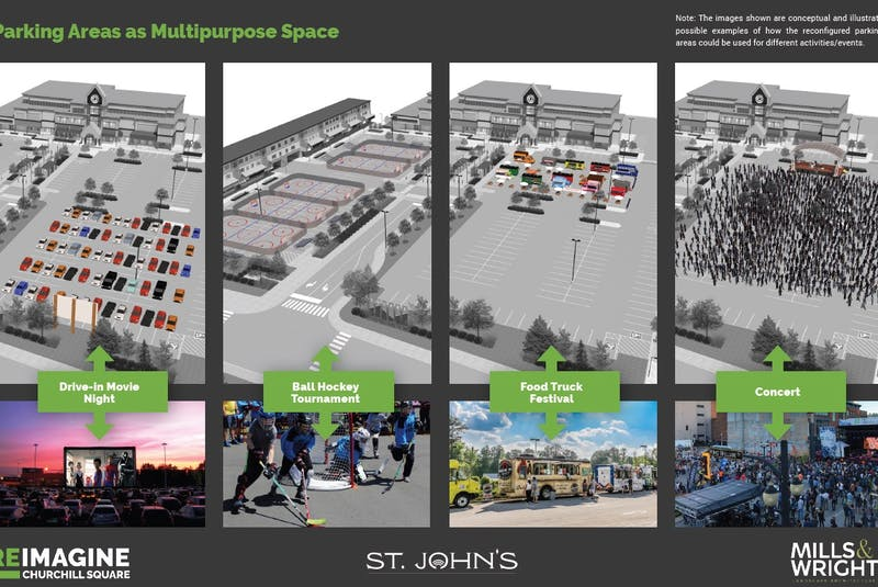 The illustration from St. John's City Council's Re-imagine Churchill Square Concept Report shows some of the multiple activities that are could happen there once it's revamped. — CITY OF ST. JOHN'S/CONTRIBUTED