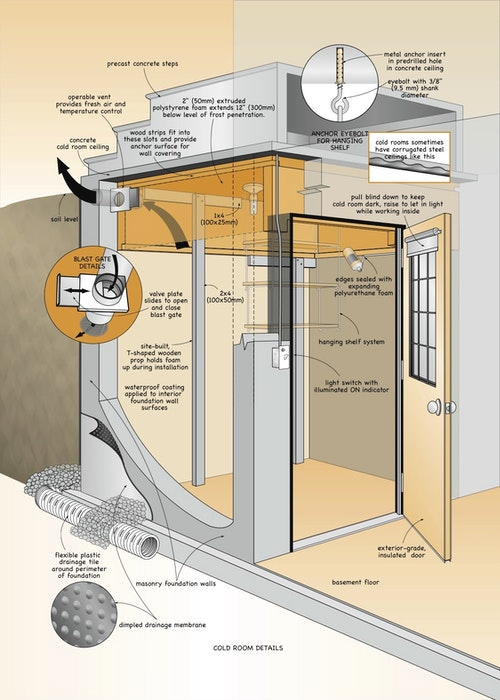 This plan shows fixes for the typical problems found in modern, under-the-steps cold rooms.    - Len Churchill