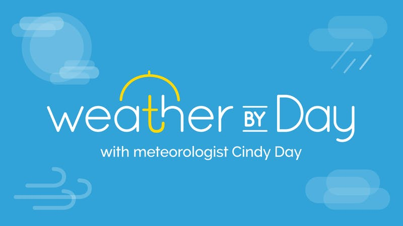 Newsletters Weather by Day