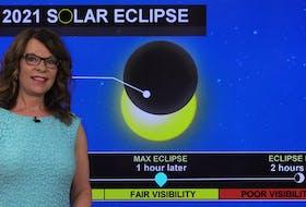 Weather U Wednesday, June 9, 2021