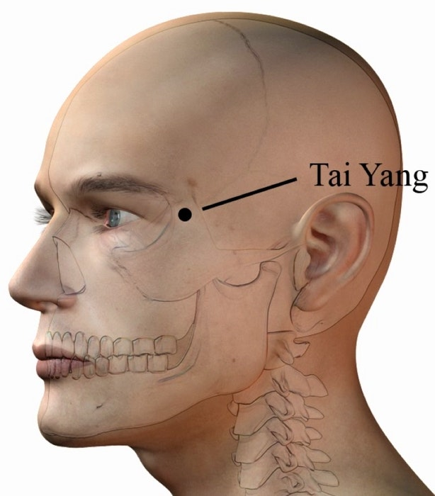 Putting pressure on the Tai Yang - a pressure point located at the temple, in the depression behind the outside edge of the eyebrow and eye - can offer relief if you're experiencing sinus congestion or a headache. - Contributed