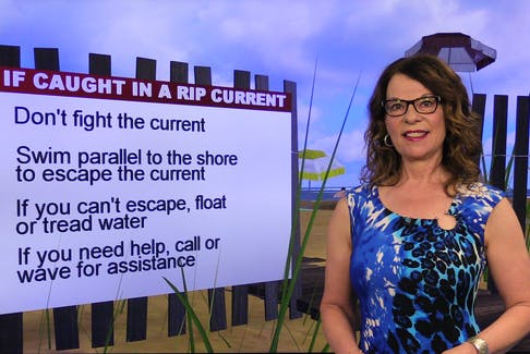 Weather U Wednesday, July 14, 2021. Rip currents.