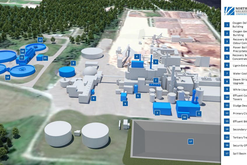 On July 15, Paper Excellence publically presented its new plans to revive Northern Pulp.