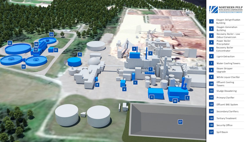 On July 15, Paper Excellence revealed its new plans to revive Northern Pulp. - Contributed