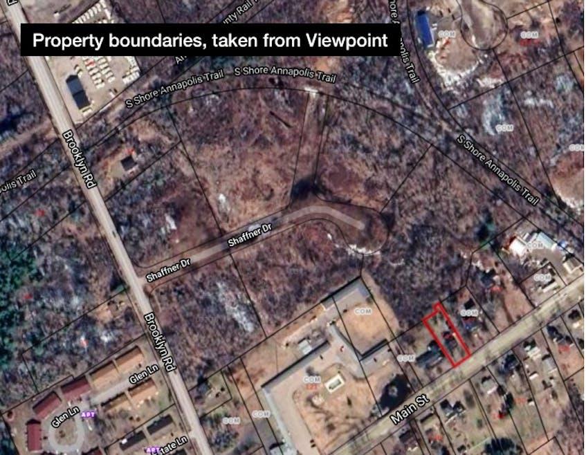 Property boundaries.