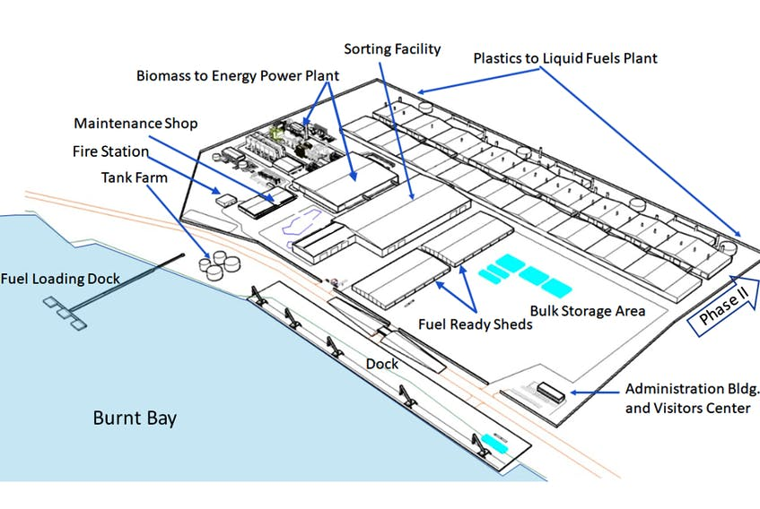 Synergy World Power outlines facilities for the first phase of the proposed fuel plant and sorting facility.