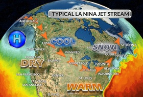 During a La Nina winter, the jet stream typically tracks a little farther inland. This set-up often results in more frequent snow events. - WSI