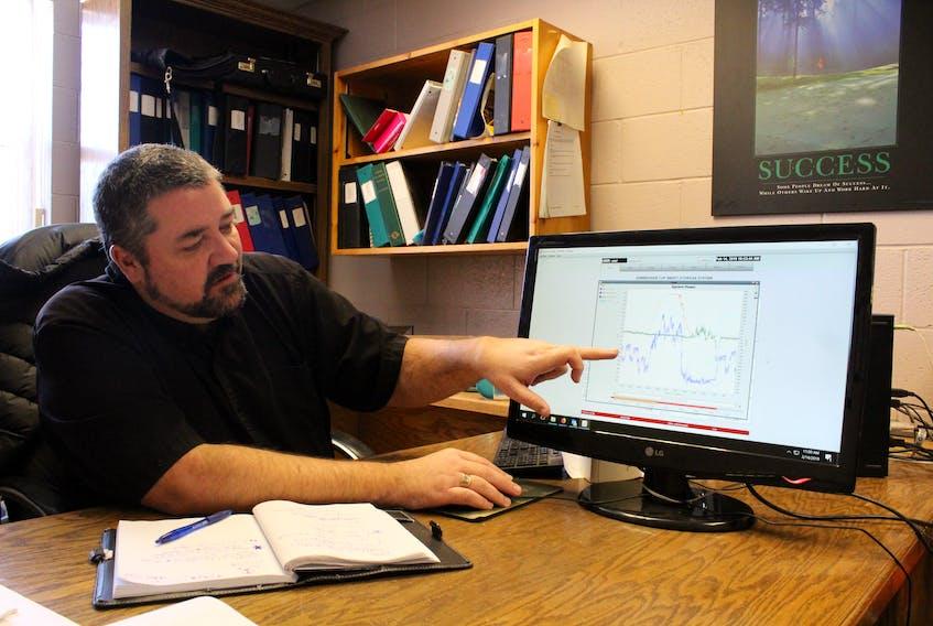 Greg Gaudet explains how the solar array powers Credit Union Place.