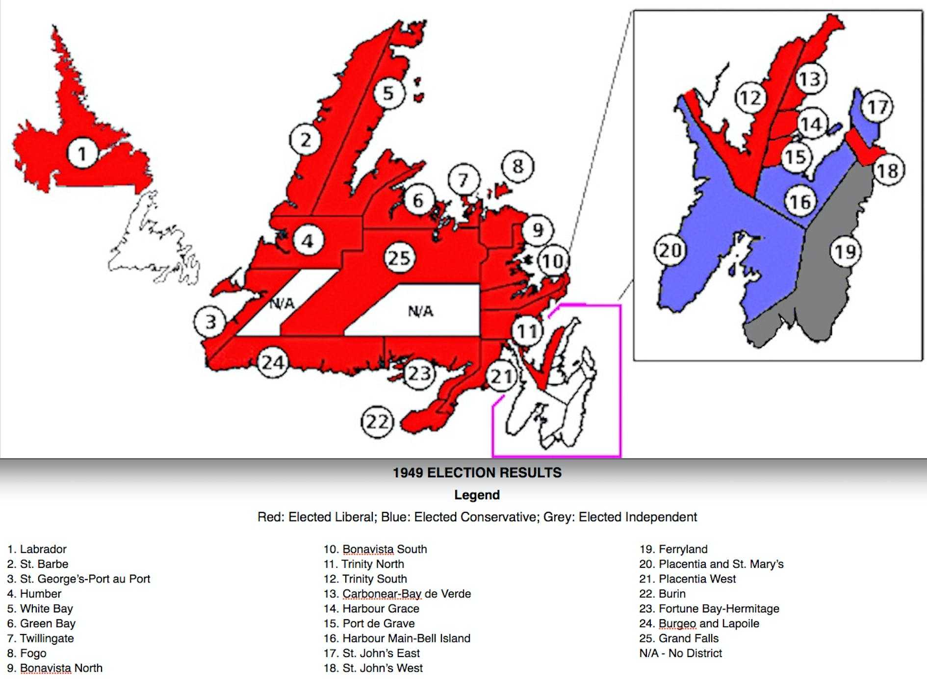 A map showing the 25 electoral districts and results from the 1949 Newfoundland election, the first in the province's history. This map is based on one first produced by the Newfoundland Heritage website to show the results of the 1948 referendum on confederation with Canada. All the district names for the 1949 election were the same as in the referendum and as in the 1932 election that was the last for Newfoundland as a self-governing dominion nation. The 25 districts produced 28 MHAs — the two St. John's ridings, as well as Harbour Main-Bell Island, each elected two representatives.
