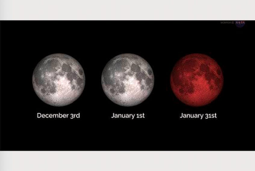 """The Jan. 31 full moon is third in a series of """"supermoons,"""" when the moon is closer to Earth in its orbit. A moonlight hike is planned for Ellenwood Park on Jan. 31 at 7 p.m."""