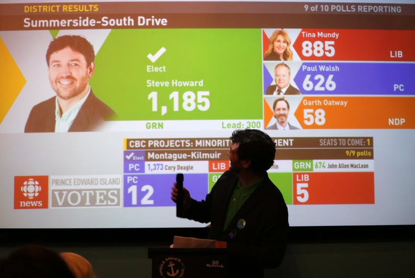 Steve Howard, Green candidate for District 22, celebrates his election win Tuesday, April 23.