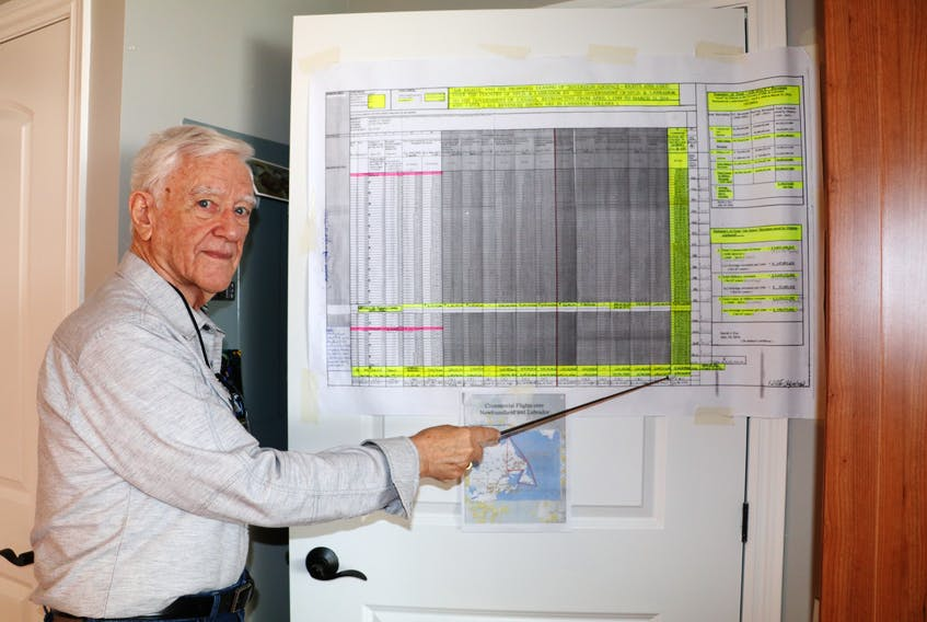 Retired engineer David Fox points to one of his charts containing information on revenue the federal government has collected and that he believes Newfoundland and Labrador is owed for use of its airspace since Confederation.