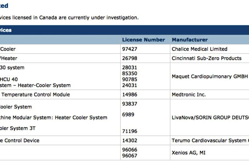 A list of operating room heater-cooler devices licensed in Canada that are currently under investigation, due to the potential risk of nontuberculous mycobacteria (NTM) infections in patients who have undergone open-heart surgeries.
