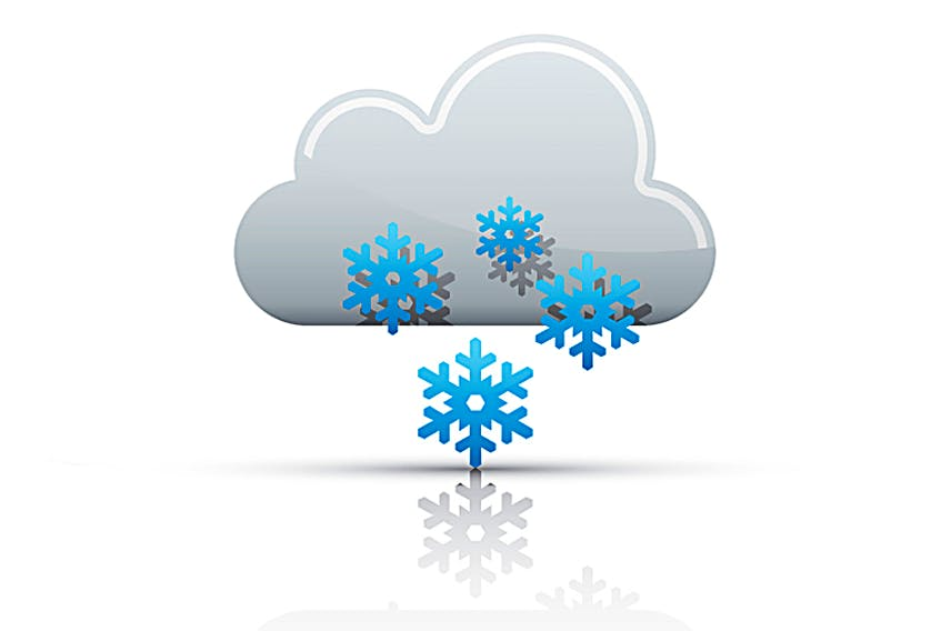 Weather - Flurries predicted for today