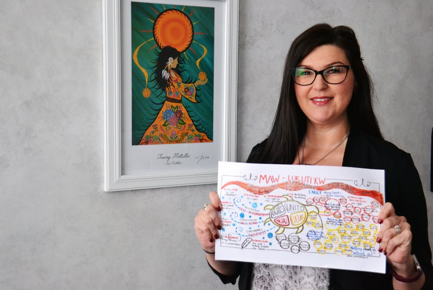 L'Nuey executive director Jenene Wooldridge holds a graphic prepared during a visioning event where the organizatio gathered feedback from Mi'kmaq community members about what self-determination could look like. Guardian file