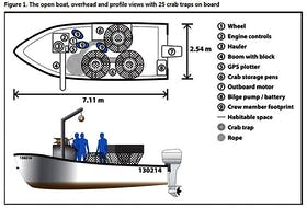 The TSB report includes a view of the loaded boat.