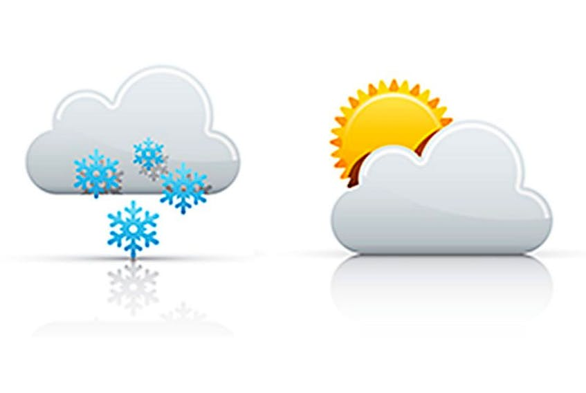 Cloudy with flurries, then mostly cloudy with a chance of sun.