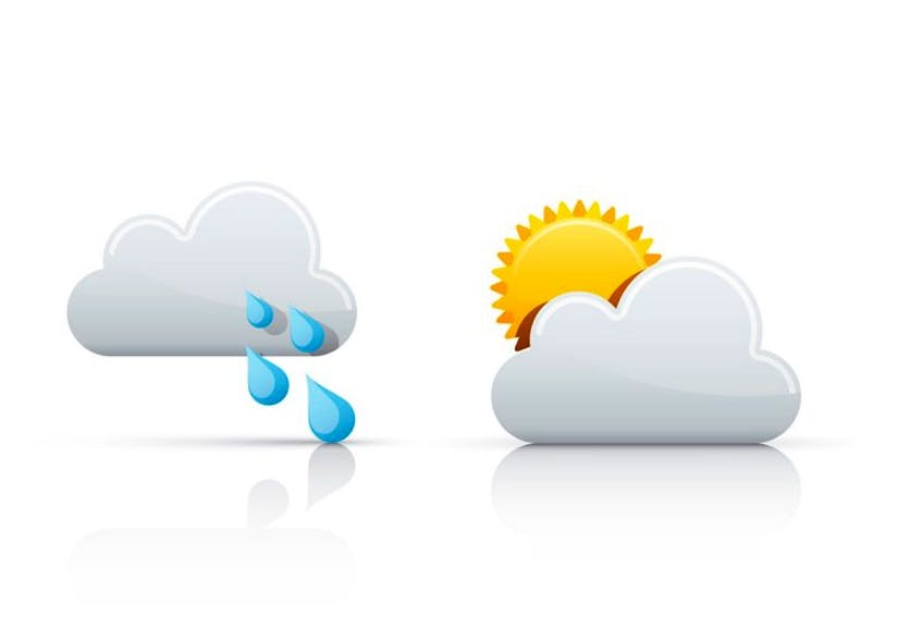 Cloudy and showers, with a bit of sun possible today.