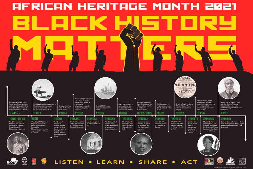 The African Heritage Month Information Network supports and promotes the events and is also responsible for selecting the theme and design of the poster.