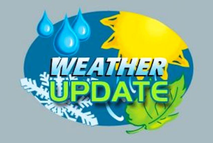 ['weather update']